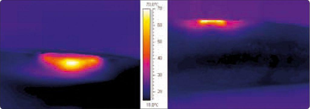 Onda Coolwaves Thermal
