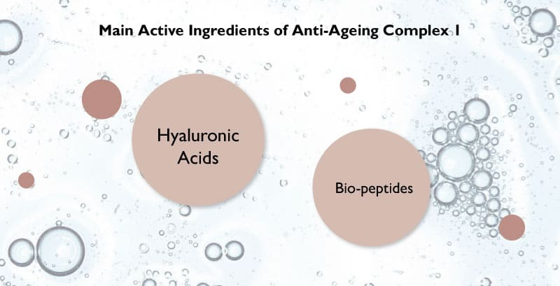 Main Active Ingredients of ATX-NAT
