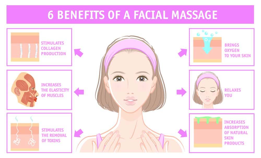 Bebefits of a Facial Massages